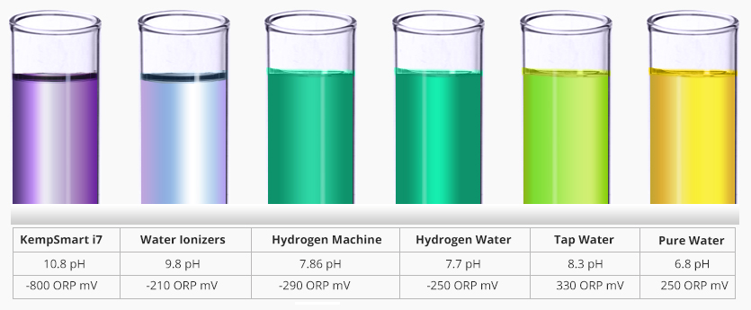 alkaline-water-ph-chart1